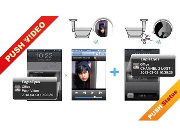 VIDEOGRABADORA HÍBRIDO CCTV HD DE 4 CANALES EN TIEMPO REAL + PUSH VIDEO/STATUS +